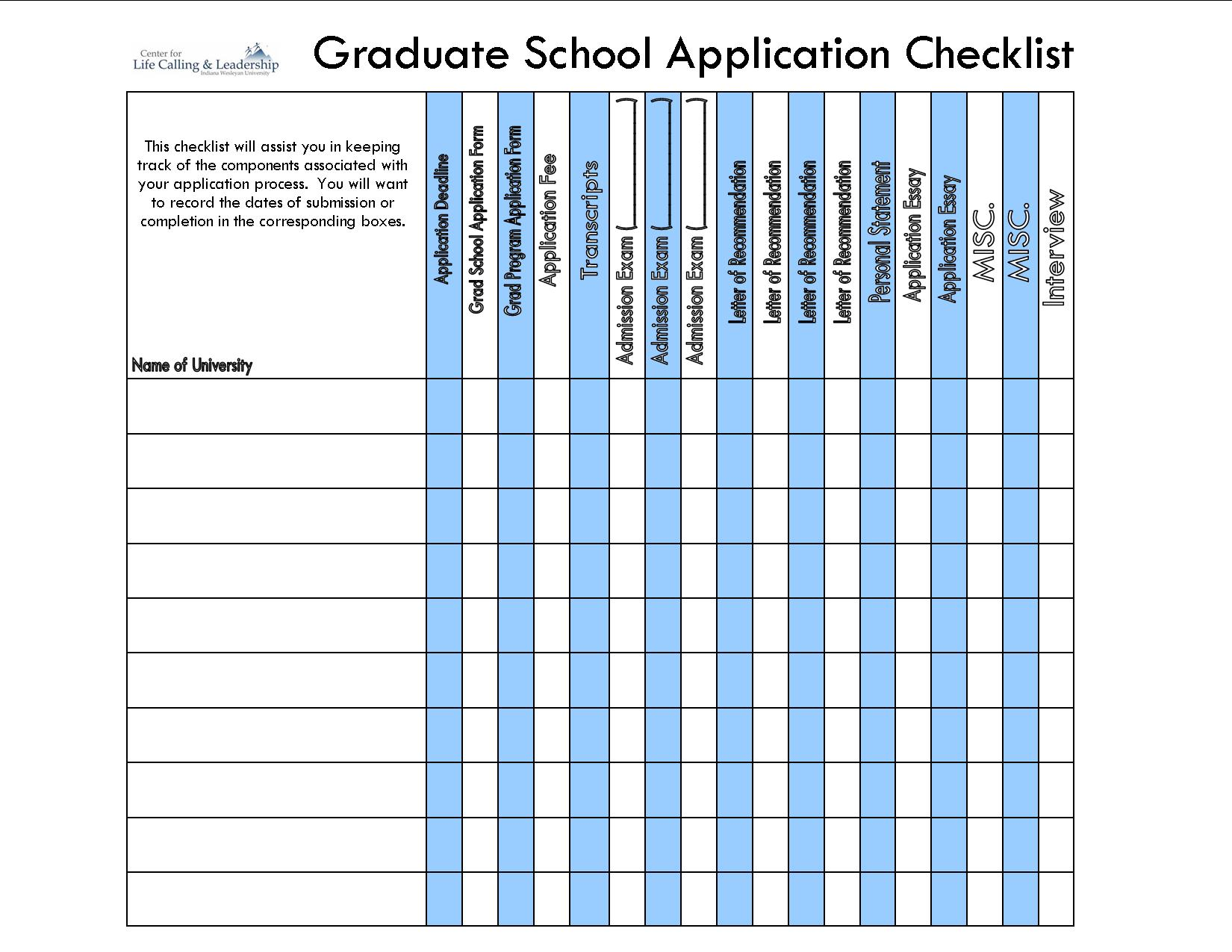 software testing and school university graduate 2018-8-18 master's degrees in software testing  grade point average and submit your graduate record  and assignments through your school's online.