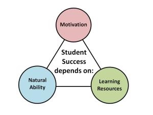 Student-success2