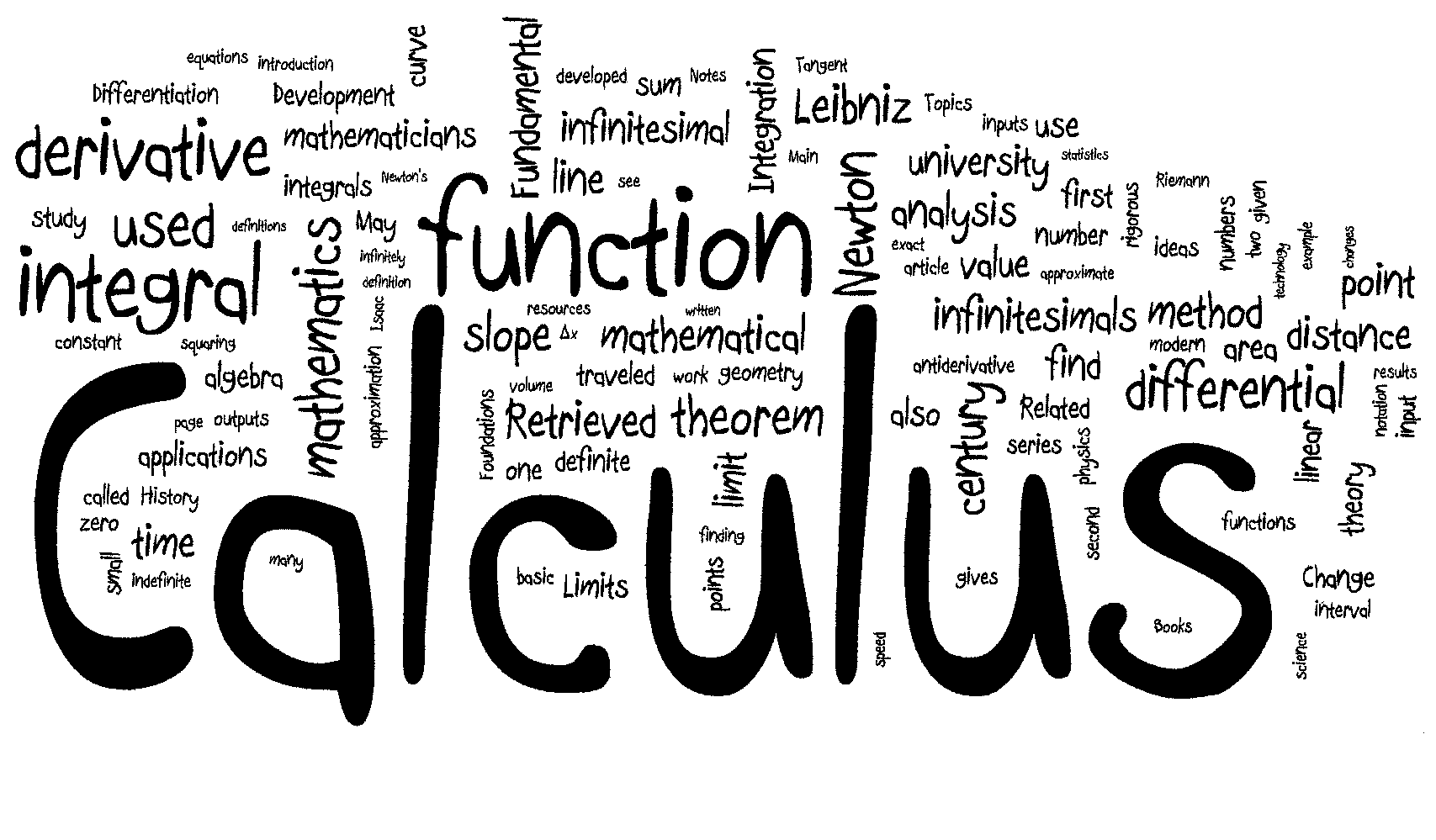 AP Calculus Exam Course - Connecticut